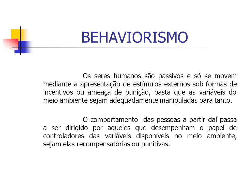 BEHAVIORISMO Os seres humanos são passivos e só se movem mediante a apresentação de estímulos externos sob formas de incentivos ou ameaça de punição,