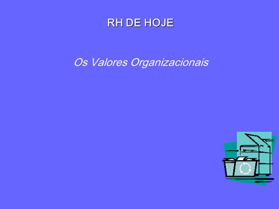 RH DE HOJE Os Valores Organizacionais