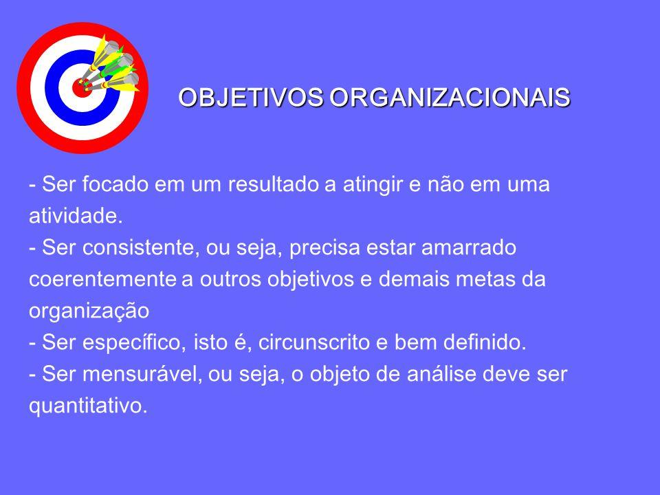 OBJETIVOS ORGANIZACIONAIS - Ser focado em um resultado a atingir e não em uma atividade. - Ser consistente, ou seja, precisa estar amarrado coerenteme