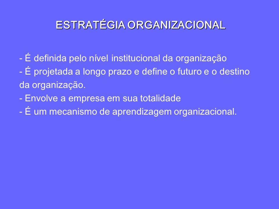 ESTRATÉGIA ORGANIZACIONAL - É definida pelo nível institucional da organização - É projetada a longo prazo e define o futuro e o destino da organizaçã