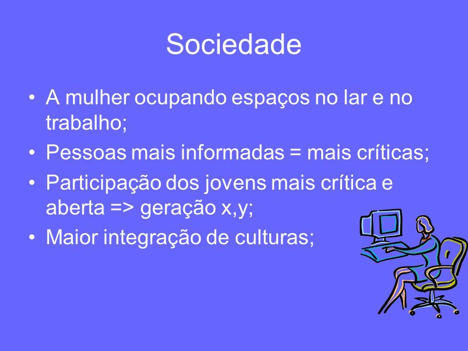 Sociedade A mulher ocupando espaços no lar e no trabalho; Pessoas mais informadas = mais críticas; Participação dos jovens mais crítica e aberta => ge
