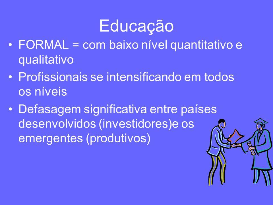 Educação FORMAL = com baixo nível quantitativo e qualitativo Profissionais se intensificando em todos os níveis Defasagem significativa entre países d