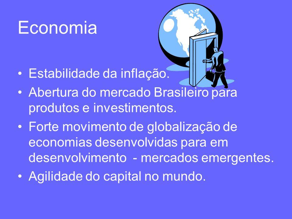 Economia Estabilidade da inflação. Abertura do mercado Brasileiro para produtos e investimentos. Forte movimento de globalização de economias desenvol