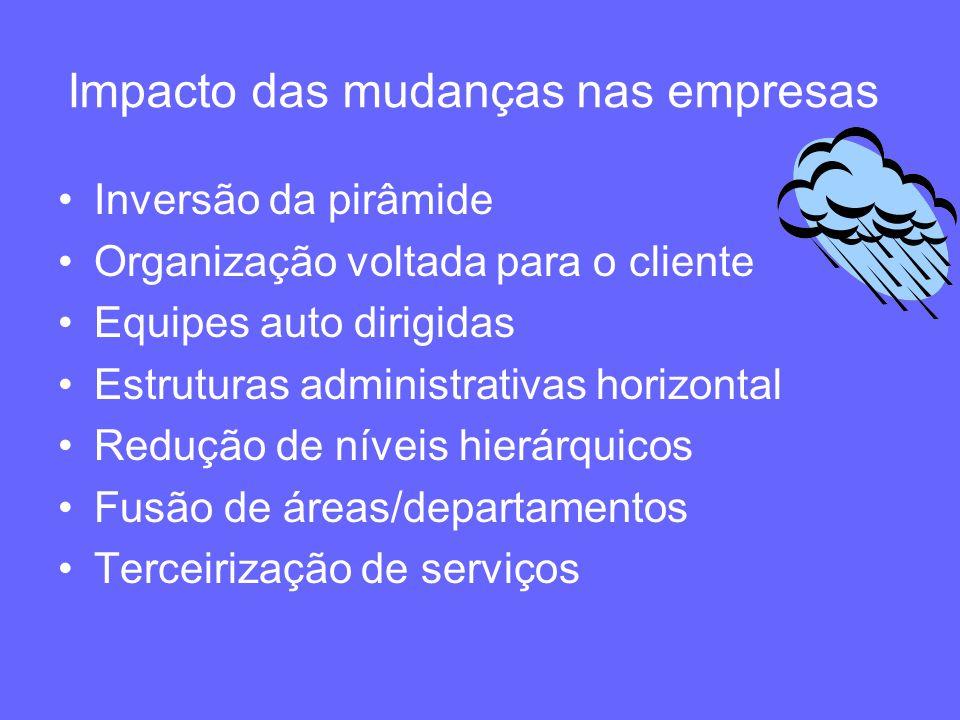 Impacto das mudanças nas empresas Inversão da pirâmide Organização voltada para o cliente Equipes auto dirigidas Estruturas administrativas horizontal