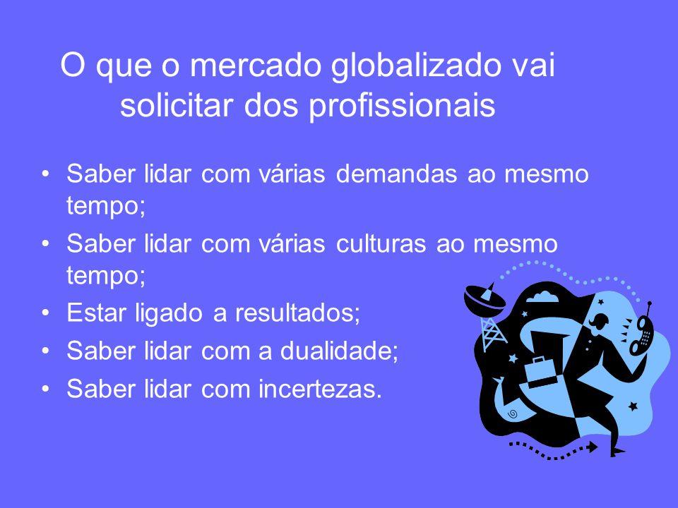 O que o mercado globalizado vai solicitar dos profissionais Saber lidar com várias demandas ao mesmo tempo; Saber lidar com várias culturas ao mesmo t