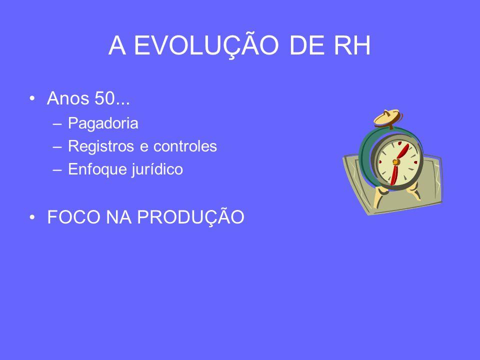 A EVOLUÇÃO DE RH Anos 50... –Pagadoria –Registros e controles –Enfoque jurídico FOCO NA PRODUÇÃO