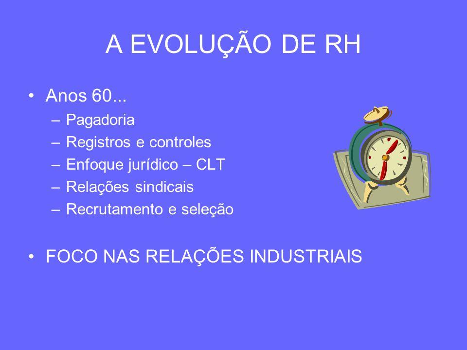 A EVOLUÇÃO DE RH Anos 60... –Pagadoria –Registros e controles –Enfoque jurídico – CLT –Relações sindicais –Recrutamento e seleção FOCO NAS RELAÇÕES IN