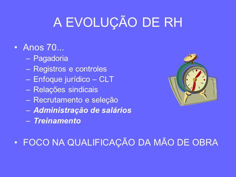 A EVOLUÇÃO DE RH Anos 70... –Pagadoria –Registros e controles –Enfoque jurídico – CLT –Relações sindicais –Recrutamento e seleção –Administração de sa