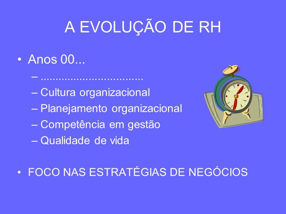 A EVOLUÇÃO DE RH Anos 00... –.................................. –Cultura organizacional –Planejamento organizacional –Competência em gestão –Qualidade