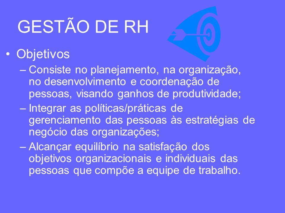GESTÃO DE RH Objetivos –Consiste no planejamento, na organização, no desenvolvimento e coordenação de pessoas, visando ganhos de produtividade; –Integ