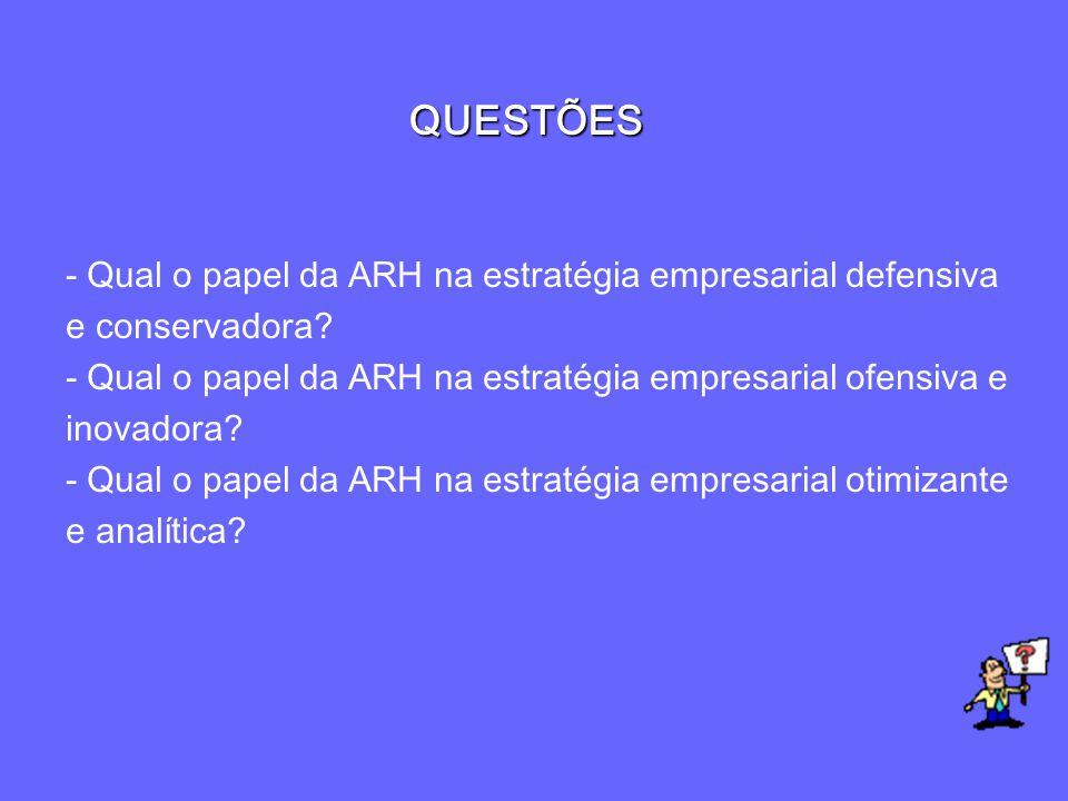 QUESTÕES - Qual o papel da ARH na estratégia empresarial defensiva e conservadora? - Qual o papel da ARH na estratégia empresarial ofensiva e inovador