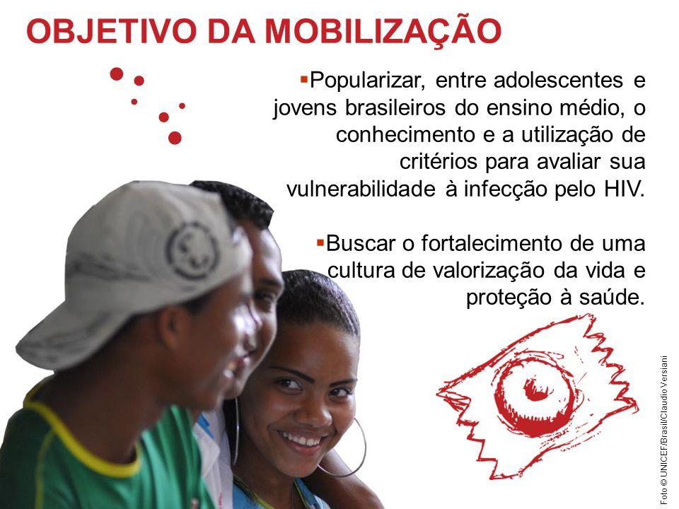 OBJETIVO DA MOBILIZAÇÃO Popularizar, entre adolescentes e jovens brasileiros do ensino médio, o conhecimento e a utilização de critérios para avaliar
