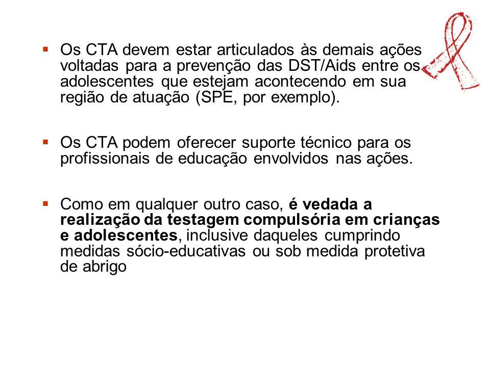 Os CTA devem estar articulados às demais ações voltadas para a prevenção das DST/Aids entre os adolescentes que estejam acontecendo em sua região de a