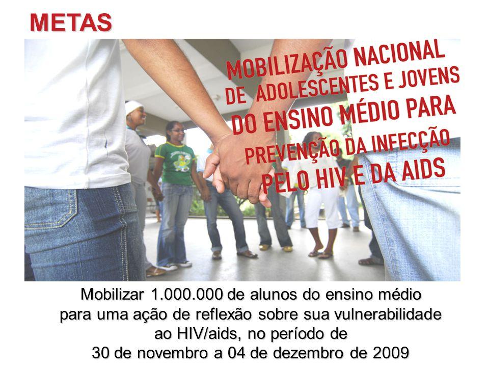 METAS Mobilizar 1.000.000 de alunos do ensino médio para uma ação de reflexão sobre sua vulnerabilidade ao HIV/aids, no período de 30 de novembro a 04
