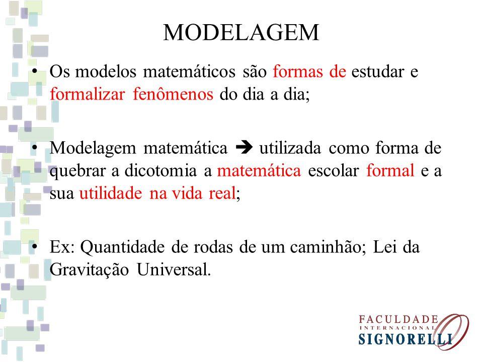 MODELAGEM Os modelos matemáticos são formas de estudar e formalizar fenômenos do dia a dia; Modelagem matemática utilizada como forma de quebrar a dic
