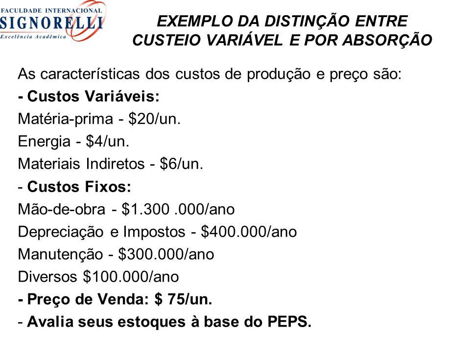 As características dos custos de produção e preço são: - Custos Variáveis: Matéria-prima - $20/un.