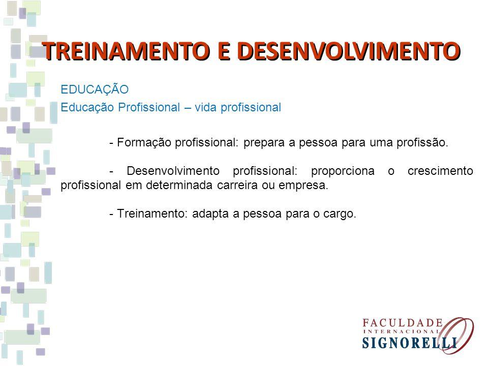 EDUCAÇÃO Educação Profissional – vida profissional - Formação profissional: prepara a pessoa para uma profissão.