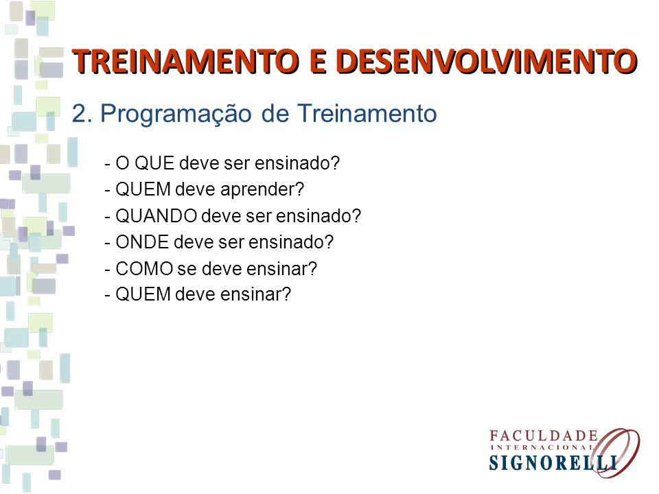 2.Programação de Treinamento - O QUE deve ser ensinado.