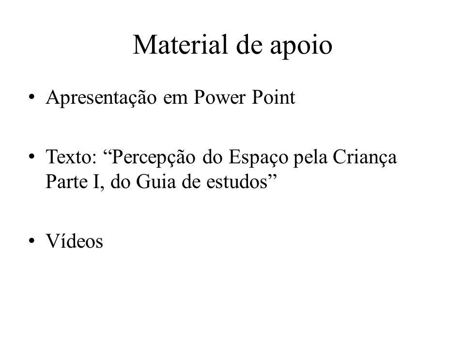 Material de apoio Apresentação em Power Point Texto: Percepção do Espaço pela Criança Parte I, do Guia de estudos Vídeos
