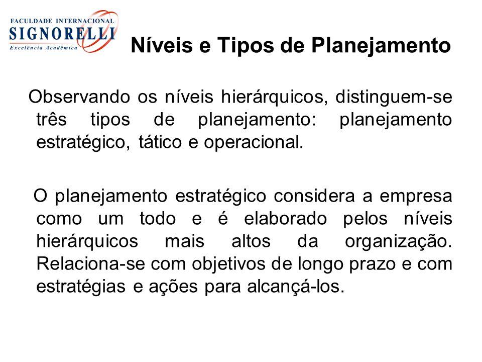 Níveis e Tipos de Planejamento Observando os níveis hierárquicos, distinguem-se três tipos de planejamento: planejamento estratégico, tático e operaci