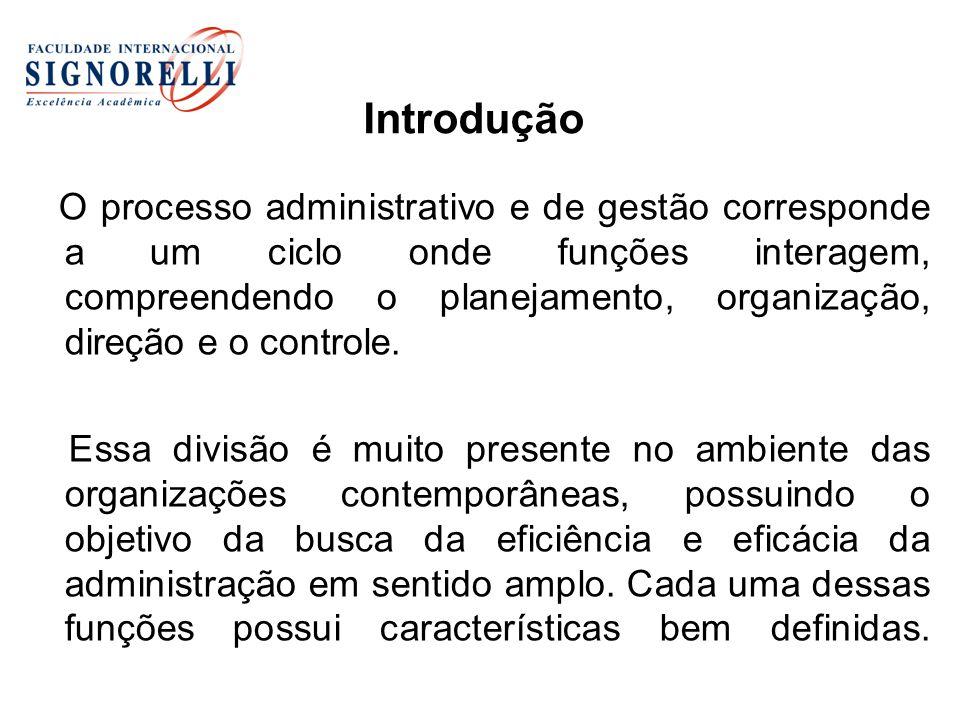 Planejamento Estratégico - Benefícios AGILIZA DECISÕES MELHORA A COMUNICAÇÃO AUMENTA A CAPACIDADE GERENCIAL PARA TOMAR DECISÕES PROMOVE UMA CONSCIÊNCIA COLETIVA PROPORCIONA UMA VISÃO DE CONJUNTO MAIOR DELEGAÇÃO DIREÇÃO ÚNICA PARA TODOS ORIENTA PROGRAMAS DE QUALIDADE MELHORA O RELACIONAMENTO DA ORGANIZAÇÃO COM SEU AMBIENTE INTERNO E EXTERNO