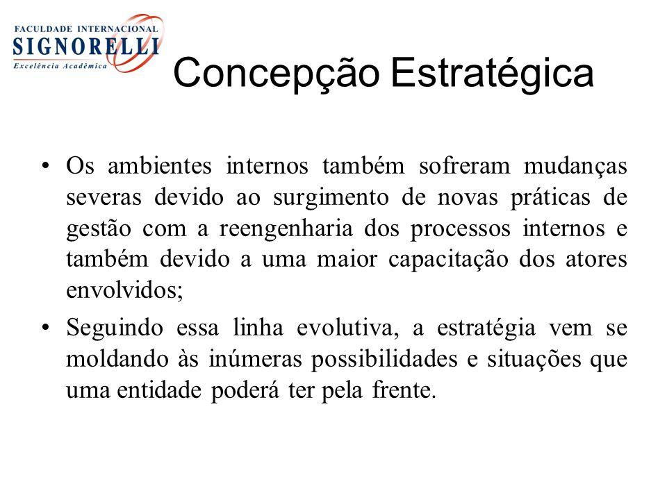 Concepção Estratégica Os ambientes internos também sofreram mudanças severas devido ao surgimento de novas práticas de gestão com a reengenharia dos p