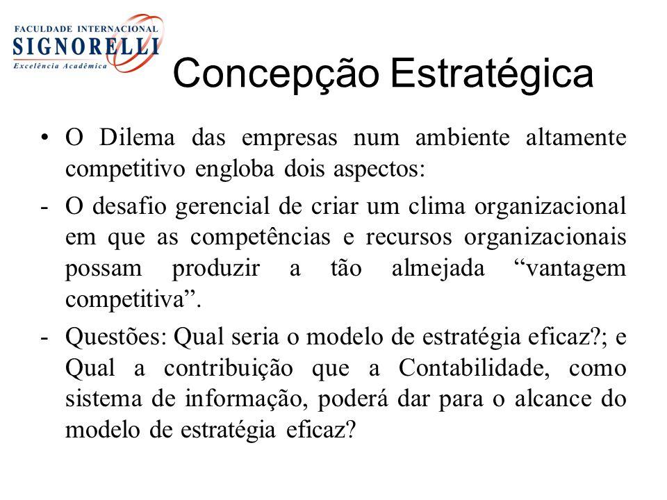 Concepção Estratégica O Dilema das empresas num ambiente altamente competitivo engloba dois aspectos: -O desafio gerencial de criar um clima organizac