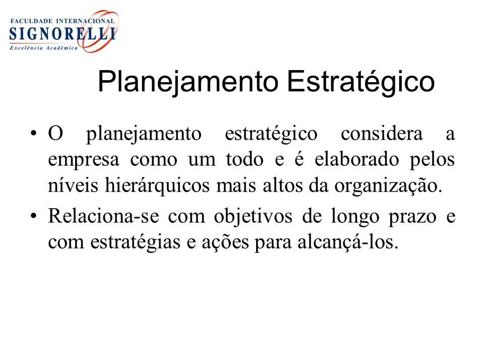 Planejamento Estratégico O planejamento estratégico considera a empresa como um todo e é elaborado pelos níveis hierárquicos mais altos da organização