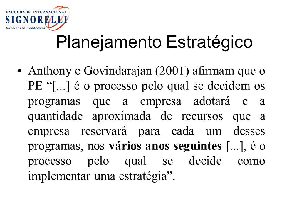 Planejamento Estratégico Anthony e Govindarajan (2001) afirmam que o PE [...] é o processo pelo qual se decidem os programas que a empresa adotará e a