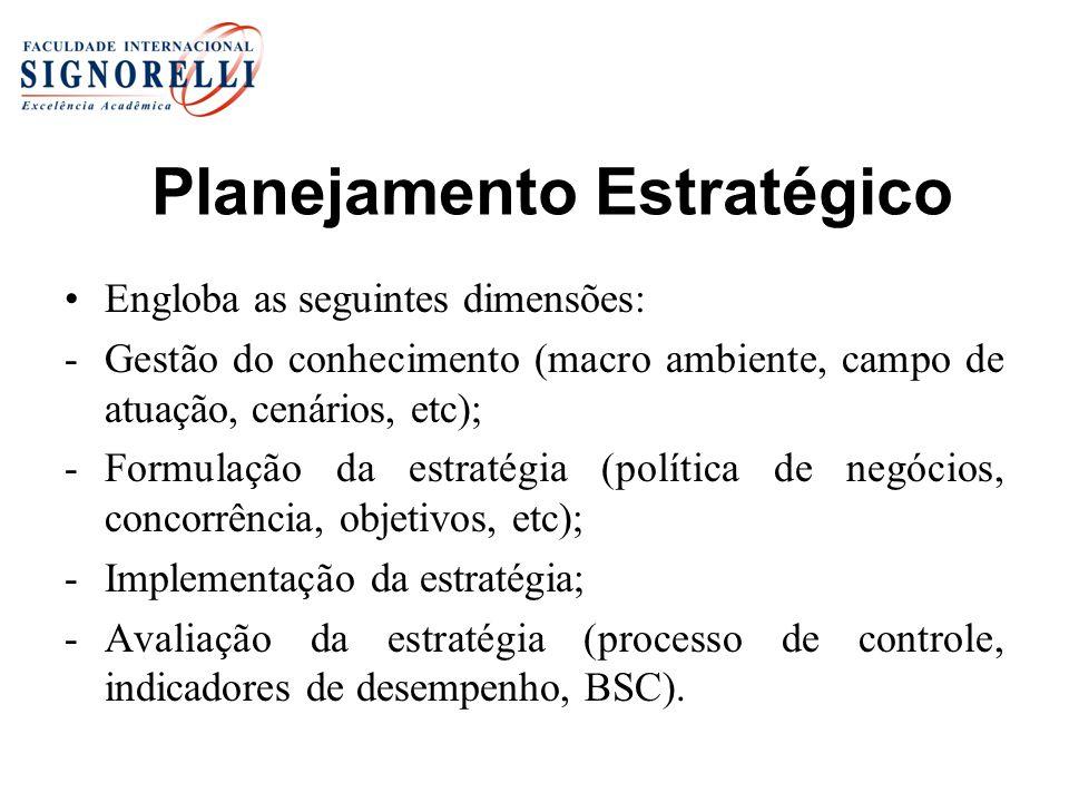 Planejamento Estratégico Engloba as seguintes dimensões: -Gestão do conhecimento (macro ambiente, campo de atuação, cenários, etc); -Formulação da est