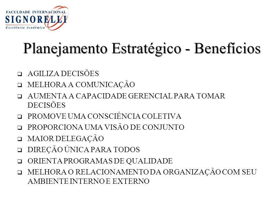 Planejamento Estratégico - Benefícios AGILIZA DECISÕES MELHORA A COMUNICAÇÃO AUMENTA A CAPACIDADE GERENCIAL PARA TOMAR DECISÕES PROMOVE UMA CONSCIÊNCI