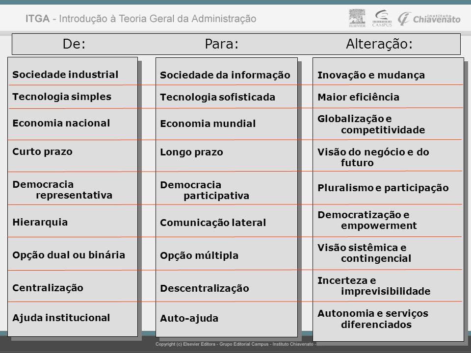 Sociedade industrial Tecnologia simples Economia nacional Curto prazo Democracia representativa Hierarquia Opção dual ou binária Centralização Ajuda i