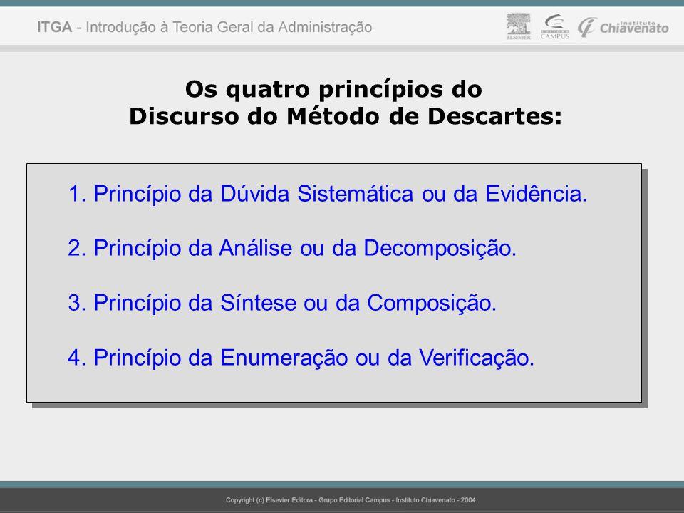 Os quatro princípios do Discurso do Método de Descartes: 1. Princípio da Dúvida Sistemática ou da Evidência. 2. Princípio da Análise ou da Decomposiçã