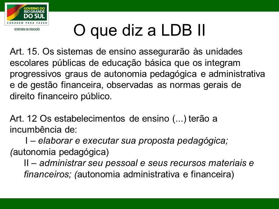 O que diz a LDB II Art.15.