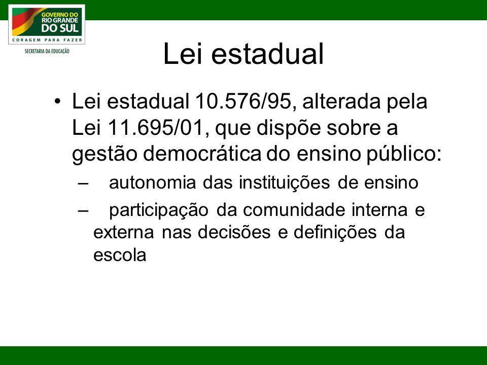 Lei estadual Lei estadual 10.576/95, alterada pela Lei 11.695/01, que dispõe sobre a gestão democrática do ensino público: – autonomia das instituições de ensino – participação da comunidade interna e externa nas decisões e definições da escola
