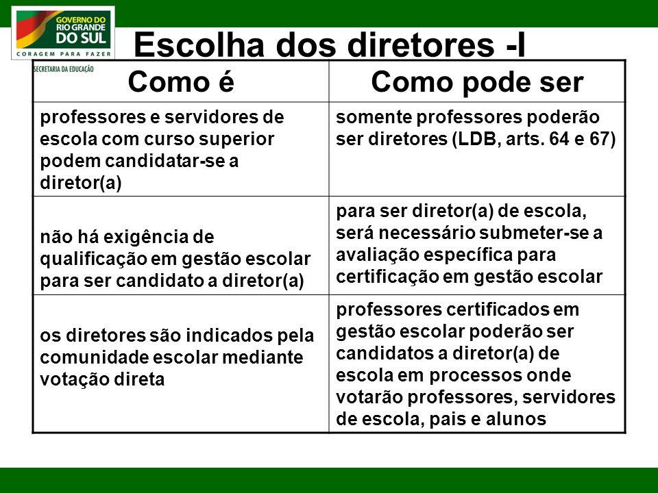 Escolha dos diretores -I Como éComo pode ser professores e servidores de escola com curso superior podem candidatar-se a diretor(a) somente professores poderão ser diretores (LDB, arts.