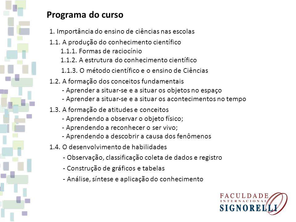 Programa do curso 2.O ensino de Ciências nas escolas e a prática pedagógica.