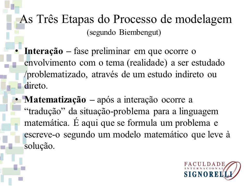 As Três Etapas do Processo de modelagem (segundo Biembengut) Interação – fase preliminar em que ocorre o envolvimento com o tema (realidade) a ser estudado /problematizado, através de um estudo indireto ou direto.