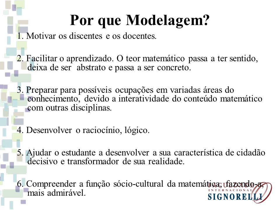 Por que Modelagem.1. Motivar os discentes e os docentes.