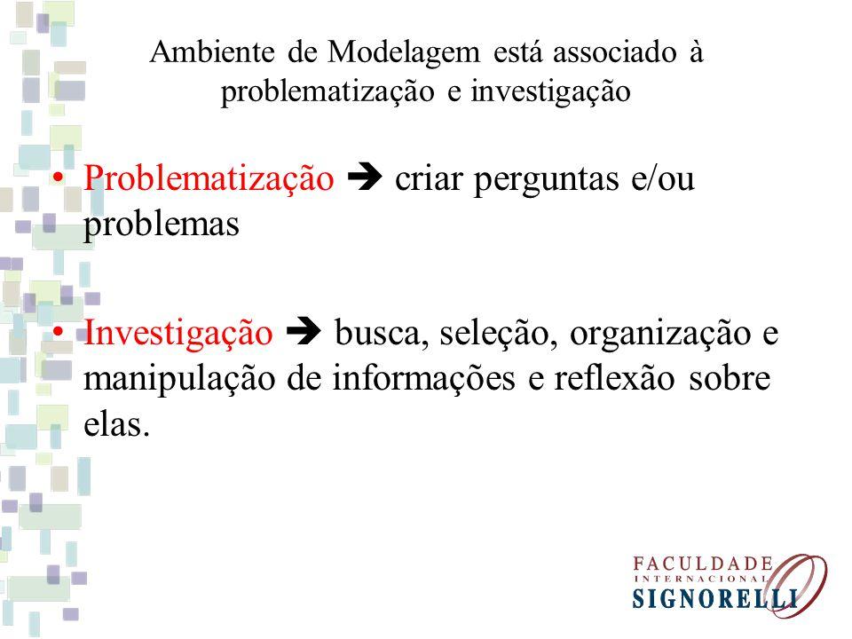 Ambiente de Modelagem está associado à problematização e investigação Problematização criar perguntas e/ou problemas Investigação busca, seleção, organização e manipulação de informações e reflexão sobre elas.