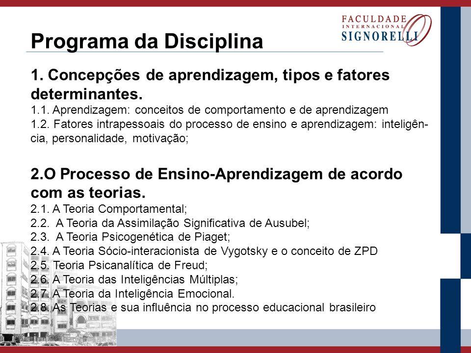 3.Fatores que dicultam a aprendizagem: práticas de prevenção e intervenção.