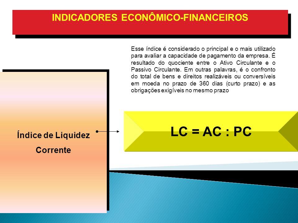 Índice de Liquidez Corrente Índice de Liquidez Corrente INDICADORES ECONÔMICO-FINANCEIROS LC = AC : PC Esse índice é considerado o principal e o mais utilizado para avaliar a capacidade de pagamento da empresa.