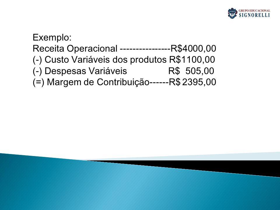 Exemplo: Receita Operacional ----------------R$4000,00 (-) Custo Variáveis dos produtos R$1100,00 (-) Despesas Variáveis R$ 505,00 (=) Margem de Contribuição------R$ 2395,00