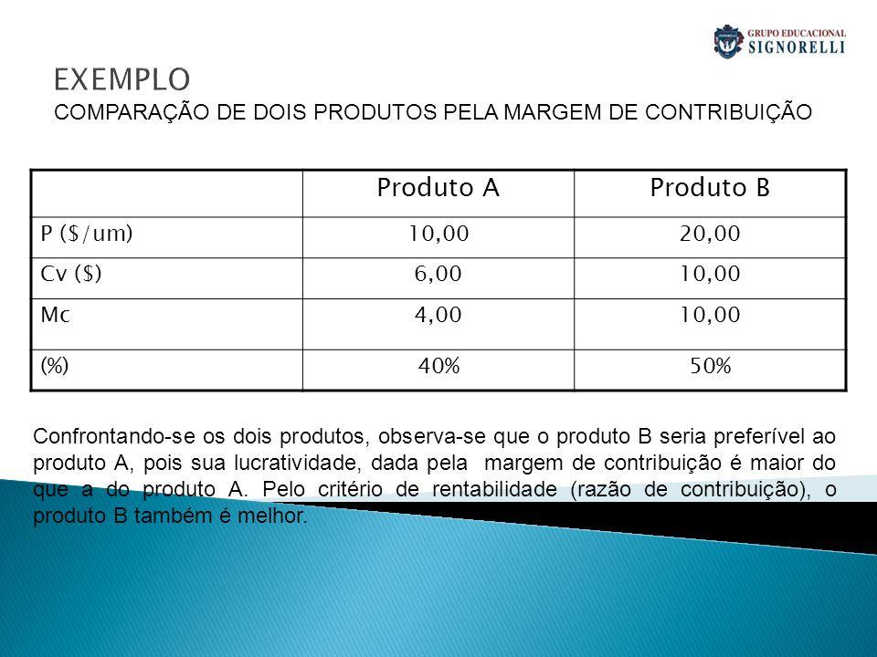 EXEMPLO COMPARAÇÃO DE DOIS PRODUTOS PELA MARGEM DE CONTRIBUIÇÃO Produto AProduto B P ($/um)10,0020,00 Cv ($)6,0010,00 Mc4,0010,00 (%)40%50% Confrontando-se os dois produtos, observa-se que o produto B seria preferível ao produto A, pois sua lucratividade, dada pela margem de contribuição é maior do que a do produto A.
