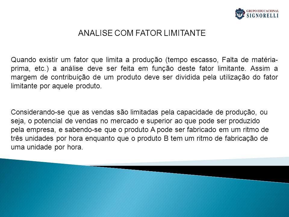 ANALISE COM FATOR LIMITANTE Quando existir um fator que limita a produção (tempo escasso, Falta de matéria- prima, etc.) a análise deve ser feita em função deste fator limitante.