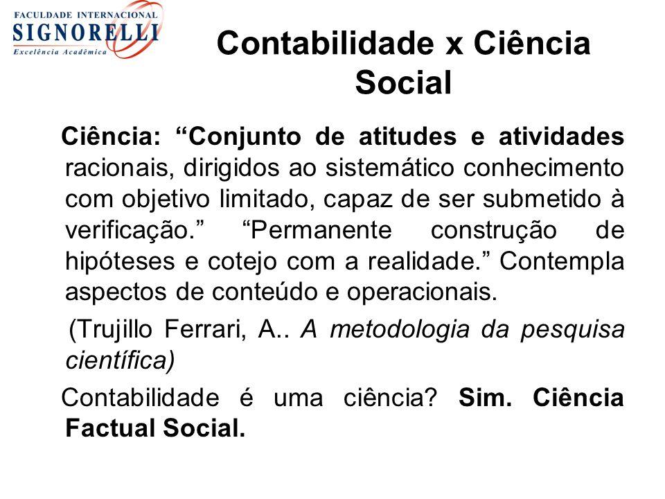 Ciência: Conjunto de atitudes e atividades racionais, dirigidos ao sistemático conhecimento com objetivo limitado, capaz de ser submetido à verificaçã