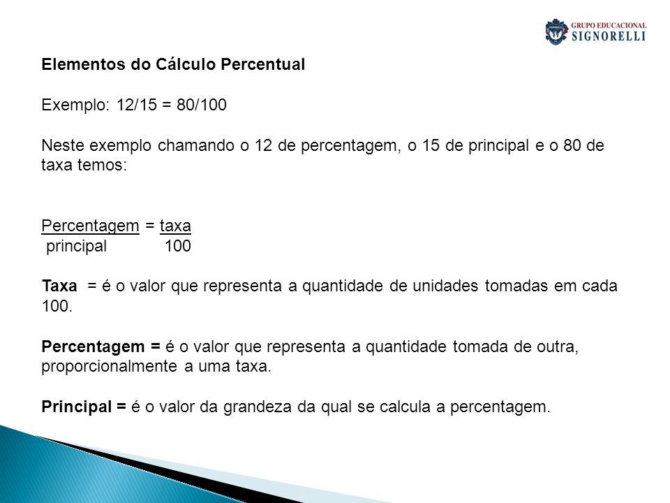 Elementos do Cálculo Percentual Exemplo: 12/15 = 80/100 Neste exemplo chamando o 12 de percentagem, o 15 de principal e o 80 de taxa temos: Percentagem = taxa principal 100 Taxa = é o valor que representa a quantidade de unidades tomadas em cada 100.