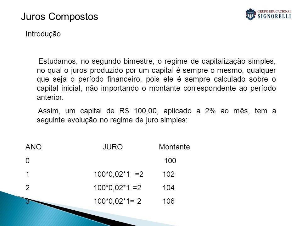Juro Composto é aquele que em cada período financeiro, a partir do segundo, é calculado sobre o montante relativo ao período anterior.