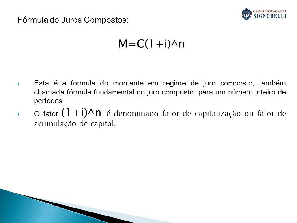 Fórmula do Juros Compostos: M=C(1+i)^n Esta é a formula do montante em regime de juro composto, também chamada fórmula fundamental do juro composto, para um número inteiro de períodos.