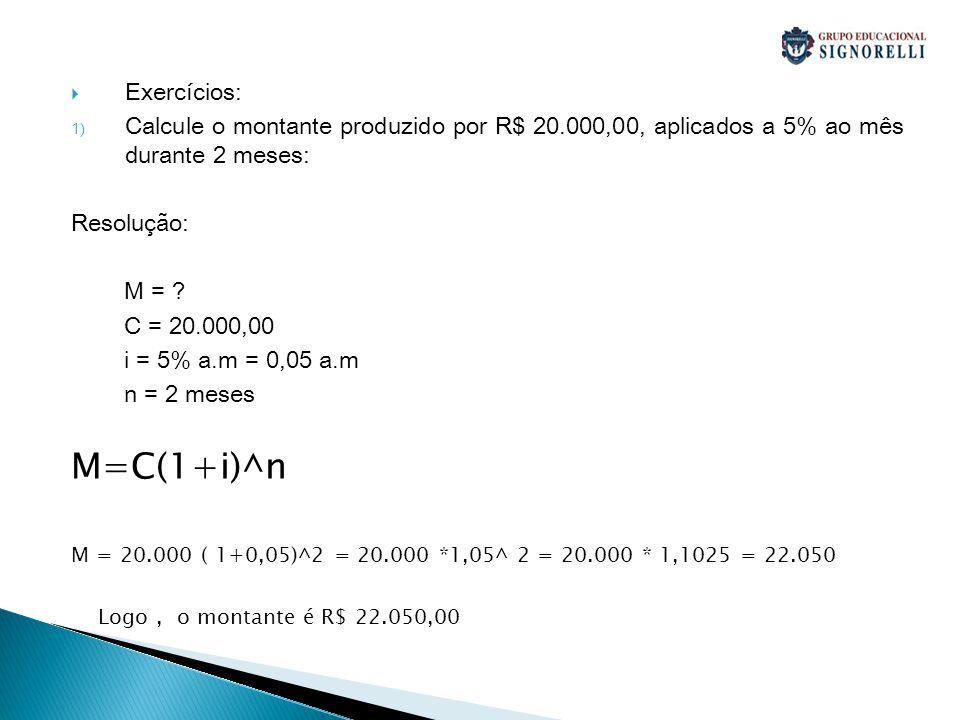 Exercícios: 1) Calcule o montante produzido por R$ 20.000,00, aplicados a 5% ao mês durante 2 meses: Resolução: M = ? C = 20.000,00 i = 5% a.m = 0,05